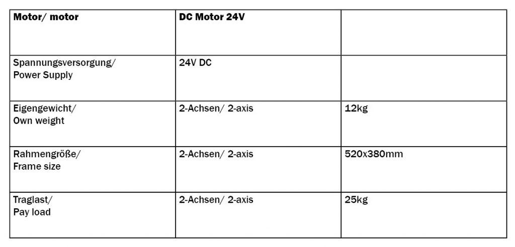 Remote Head MOCA25_Tabelle_Technische_Daten